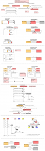 UML Communication Diagram Cheat Sheet