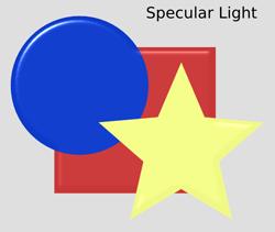 ABCs Specular Light