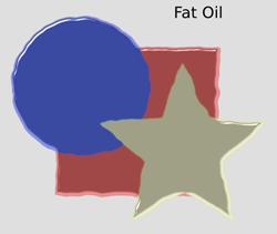 Bevels Fat Oil