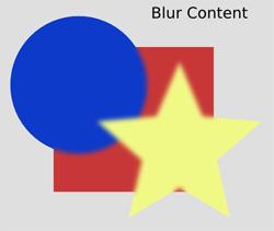 Blurs Blur Content