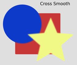 Blurs Cross Smooth