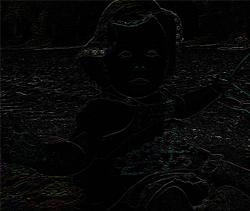 Image Effects Horizontal Edge Detect