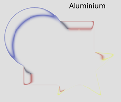 Non Realistic 3D Shaders Aluminium
