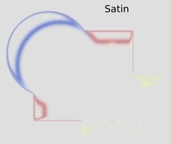 Non Realistic 3D Shaders Satin