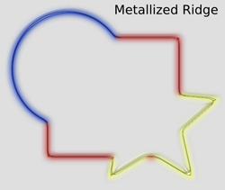 Ridges Metallized Ridge