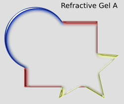 Ridges Refractive Gel A