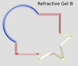 Ridges Refractive Gel B